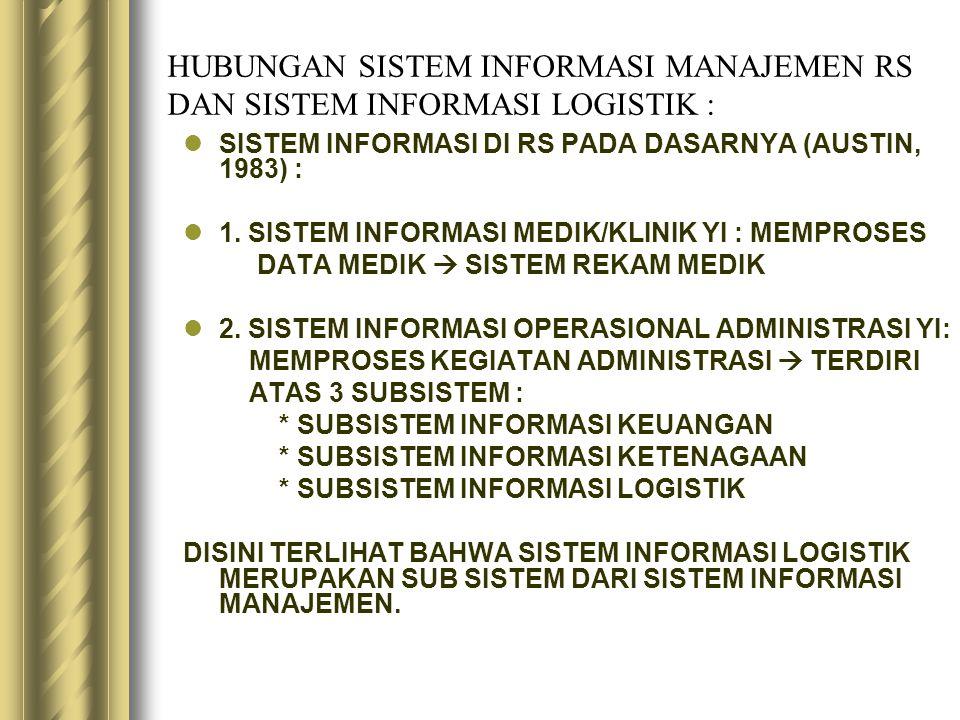 HUBUNGAN SISTEM INFORMASI MANAJEMEN RS DAN SISTEM INFORMASI LOGISTIK : SISTEM INFORMASI DI RS PADA DASARNYA (AUSTIN, 1983) : 1. SISTEM INFORMASI MEDIK