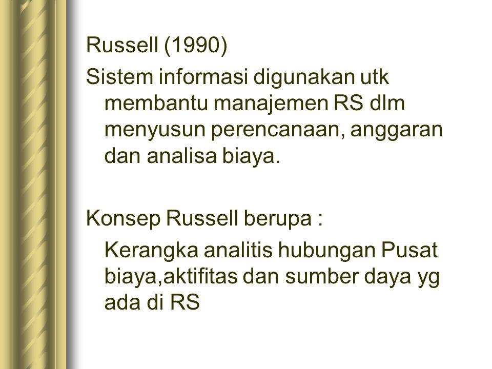 Russell (1990) Sistem informasi digunakan utk membantu manajemen RS dlm menyusun perencanaan, anggaran dan analisa biaya. Konsep Russell berupa : Kera