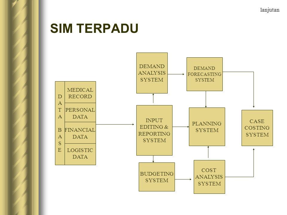 lanjutan SIM TERPADU DATABASEDATABASE DEMAND ANALYSIS SYSTEM CASE COSTING SYSTEM COST ANALYSIS SYSTEM PLANNING SYSTEM DEMAND FORECASTING SYSTEM INPUT