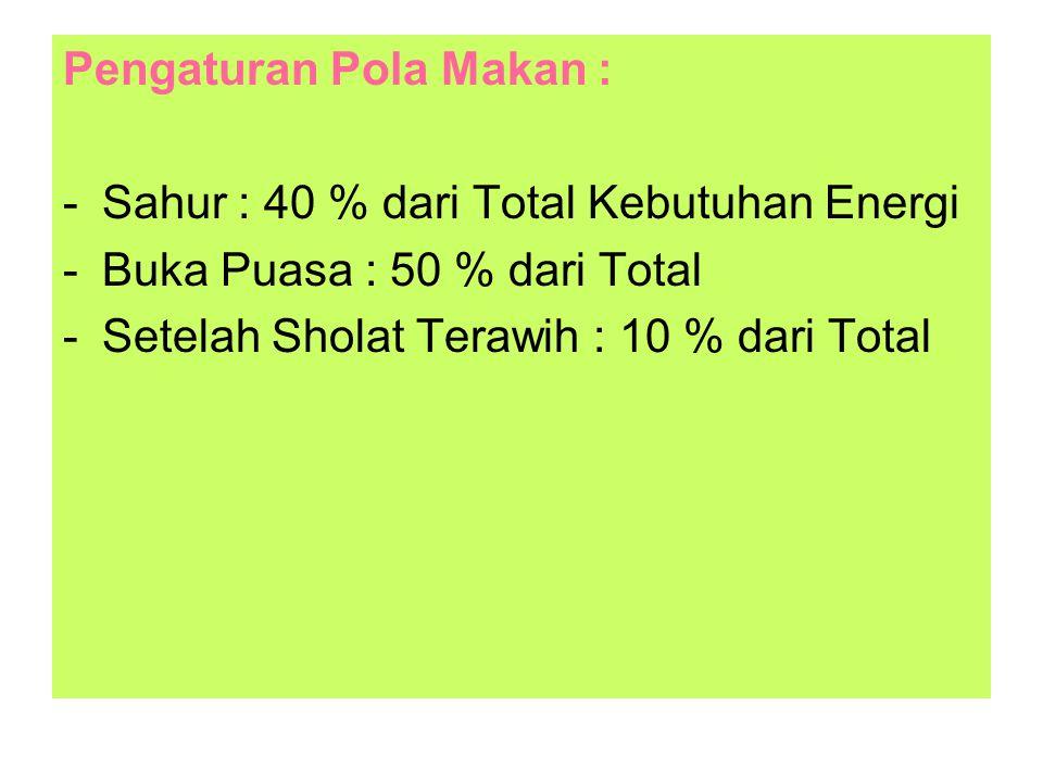 Pengaturan Pola Makan : -Sahur : 40 % dari Total Kebutuhan Energi -Buka Puasa : 50 % dari Total -Setelah Sholat Terawih : 10 % dari Total