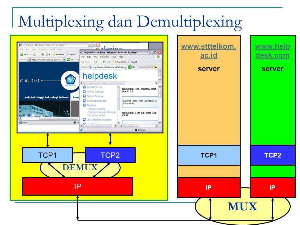 DEMUX MUX Multiplexing dan Demultiplexing TCP1TCP2 IP TCP1TCP2 www.help desk.com server www.stttelkom. ac.id server