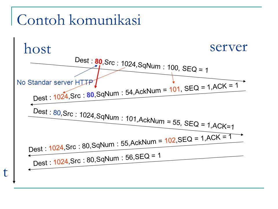 Contoh komunikasi Dest : 80,Src : 1024,SqNum : 100, SEQ = 1 Dest : 1024,Src : 80,SqNum : 54,AckNum = 101, SEQ = 1,ACK = 1 No Standar server HTTP Dest