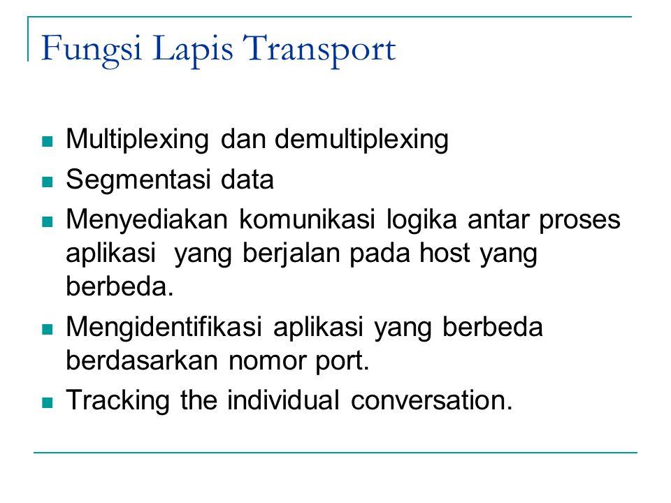 Fungsi Lapis Transport Multiplexing dan demultiplexing Segmentasi data Menyediakan komunikasi logika antar proses aplikasi yang berjalan pada host yan