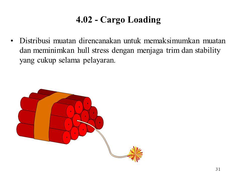 31 4.02 - Cargo Loading Distribusi muatan direncanakan untuk memaksimumkan muatan dan meminimkan hull stress dengan menjaga trim dan stability yang cu