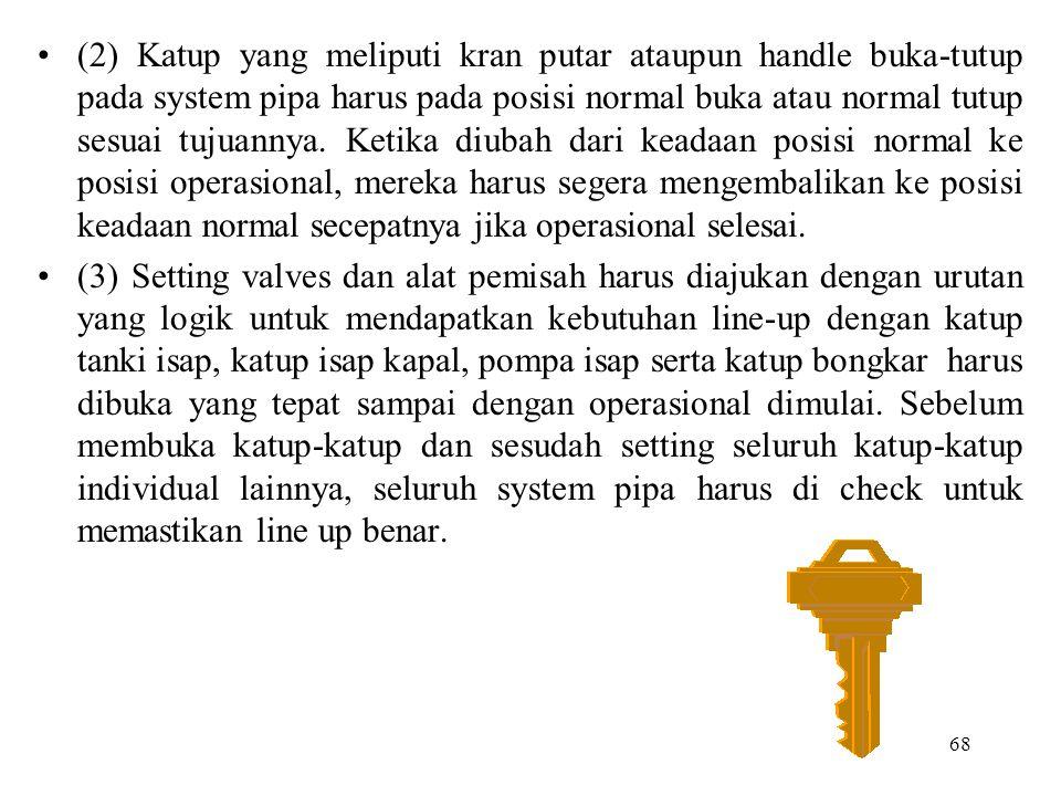 68 (2) Katup yang meliputi kran putar ataupun handle buka-tutup pada system pipa harus pada posisi normal buka atau normal tutup sesuai tujuannya. Ket
