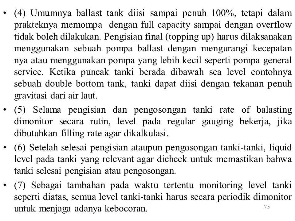 75 (4) Umumnya ballast tank diisi sampai penuh 100%, tetapi dalam prakteknya memompa dengan full capacity sampai dengan overflow tidak boleh dilakukan