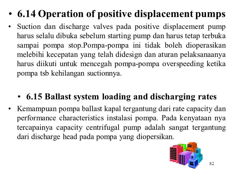 82 6.14 Operation of positive displacement pumps Suction dan discharge valves pada positive displacement pump harus selalu dibuka sebelum starting pum