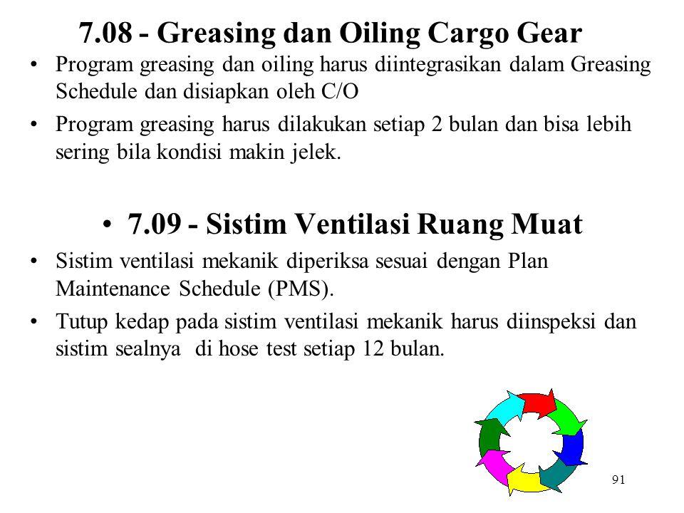 91 7.08 - Greasing dan Oiling Cargo Gear Program greasing dan oiling harus diintegrasikan dalam Greasing Schedule dan disiapkan oleh C/O Program greas