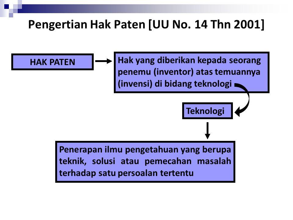 HAK PATEN Hak yang diberikan kepada seorang penemu (inventor) atas temuannya (invensi) di bidang teknologi Teknologi Penerapan ilmu pengetahuan yang b