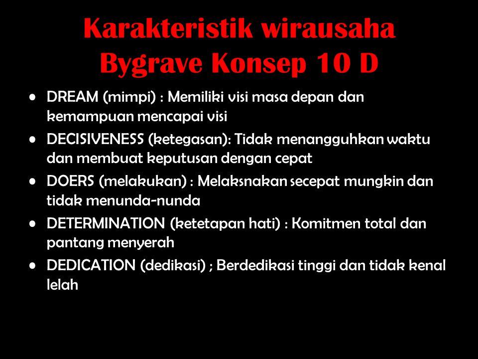 Karakteristik wirausaha Bygrave Konsep 10 D DREAM (mimpi) : Memiliki visi masa depan dan kemampuan mencapai visi DECISIVENESS (ketegasan): Tidak menan