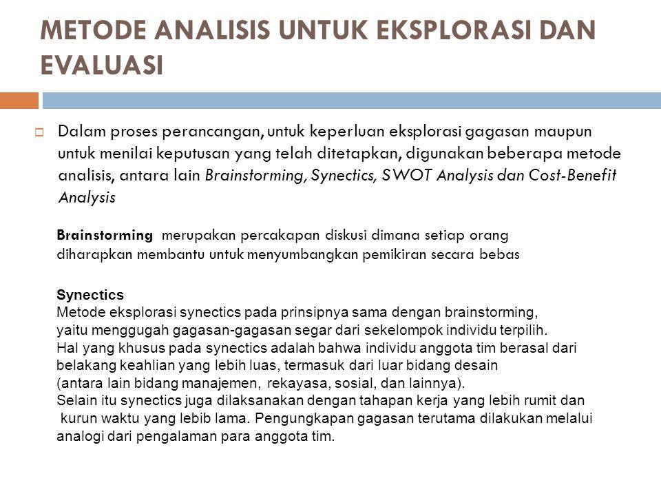 Analisis SWOT .