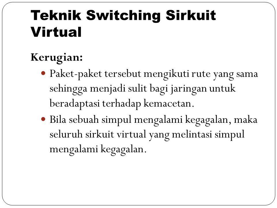 Teknik Switching Sirkuit Virtual Kerugian: Paket-paket tersebut mengikuti rute yang sama sehingga menjadi sulit bagi jaringan untuk beradaptasi terhad