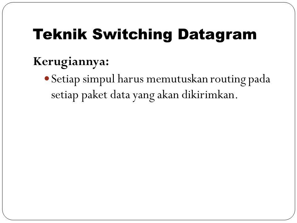 Teknik Switching Datagram Kerugiannya: Setiap simpul harus memutuskan routing pada setiap paket data yang akan dikirimkan.