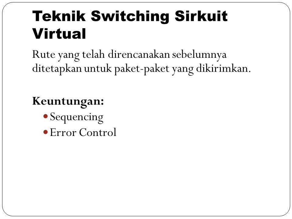 Teknik Switching Sirkuit Virtual Rute yang telah direncanakan sebelumnya ditetapkan untuk paket-paket yang dikirimkan. Keuntungan: Sequencing Error Co