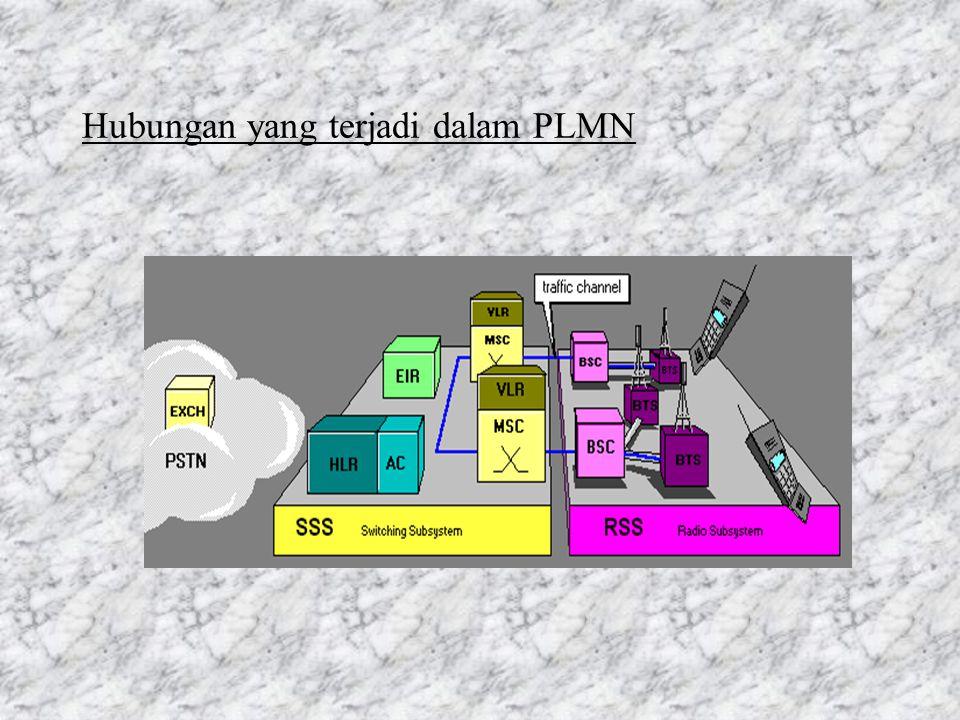 2.6 Koneksi Fisik pada GSM/DCS-PLMN Koneksi fisik terdapat pada RSS & SSS Sistem PCM 30 digunakan untuk hubungan ke PSTN Koneksi fisik bisa menggunaka