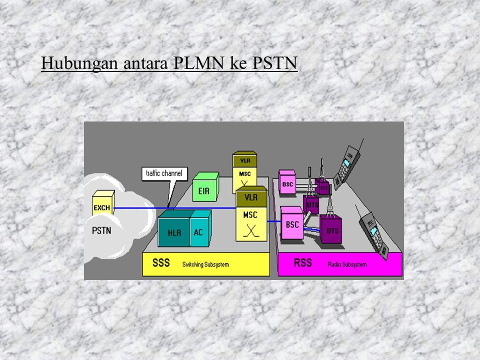 Hubungan yang terjadi dalam PLMN