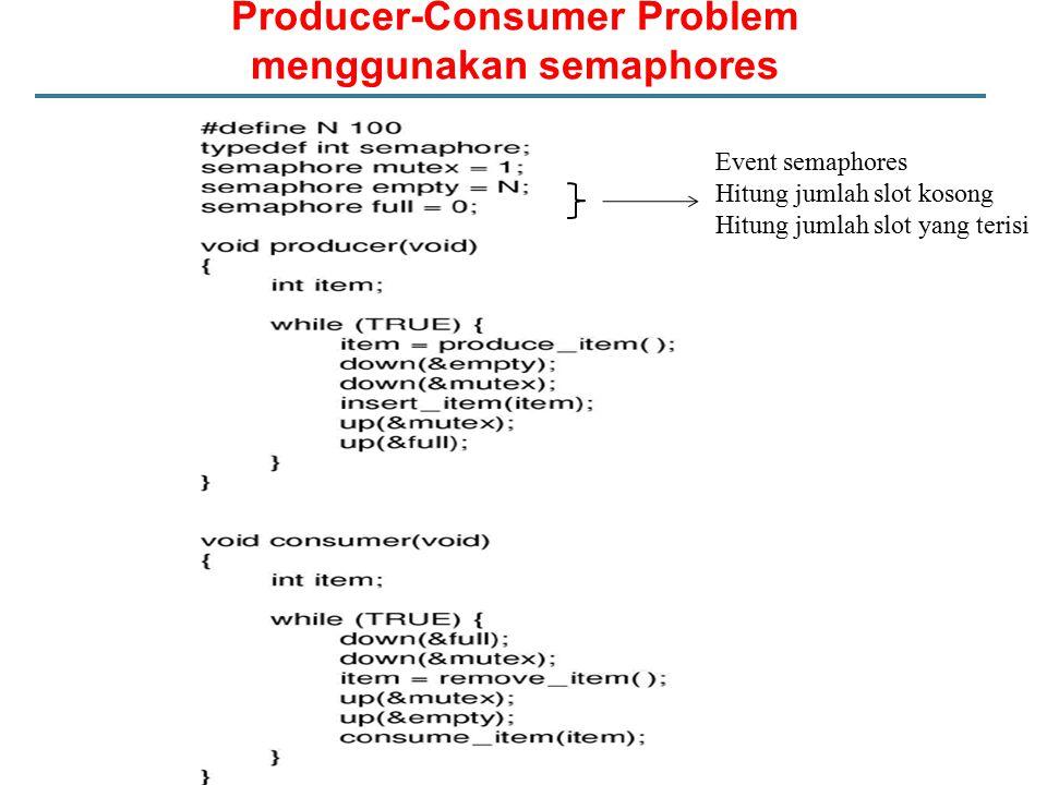 Producer-Consumer Problem menggunakan semaphores Event semaphores Hitung jumlah slot kosong Hitung jumlah slot yang terisi