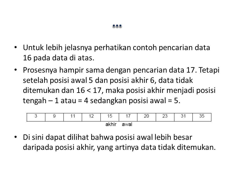Untuk lebih jelasnya perhatikan contoh pencarian data 16 pada data di atas. Prosesnya hampir sama dengan pencarian data 17. Tetapi setelah posisi awal