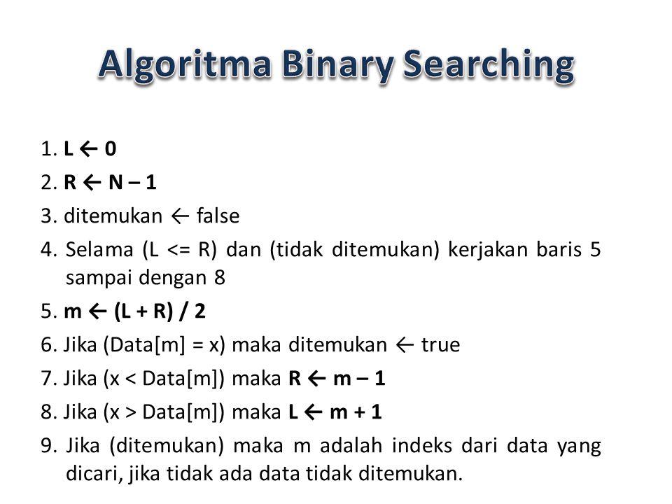 1. L ← 0 2. R ← N – 1 3. ditemukan ← false 4. Selama (L <= R) dan (tidak ditemukan) kerjakan baris 5 sampai dengan 8 5. m ← (L + R) / 2 6. Jika (Data[