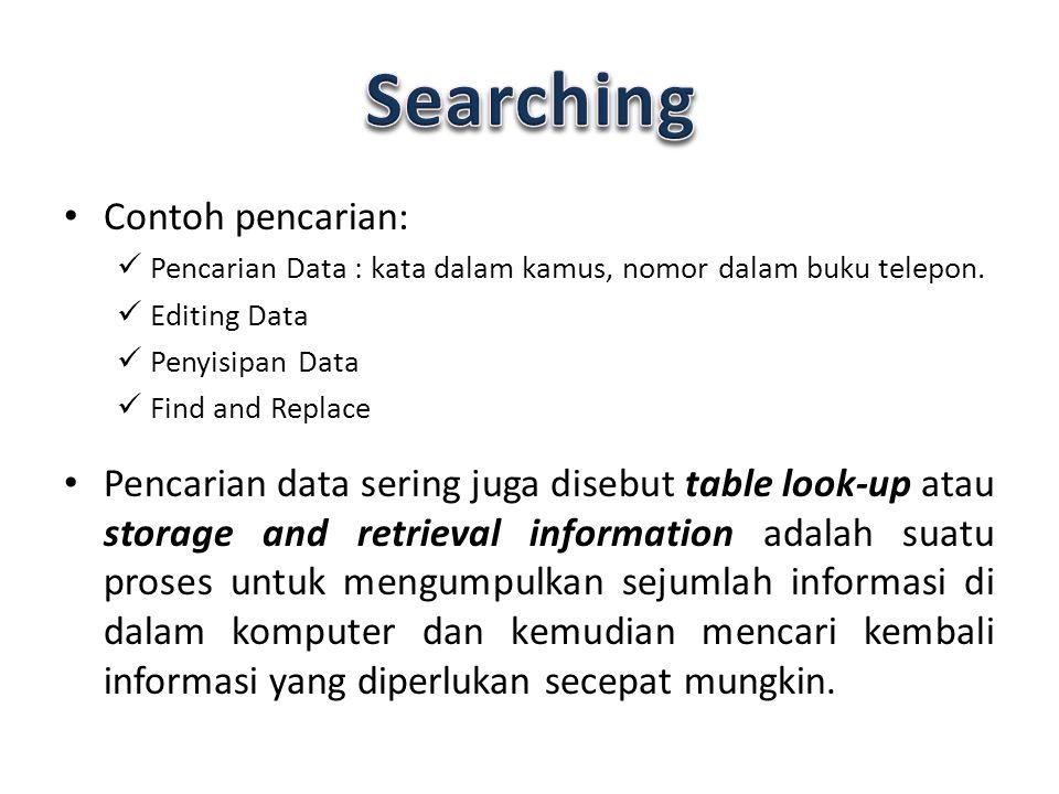 Contoh pencarian: Pencarian Data : kata dalam kamus, nomor dalam buku telepon. Editing Data Penyisipan Data Find and Replace Pencarian data sering jug