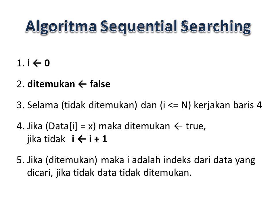 1. i ← 0 2. ditemukan ← false 3. Selama (tidak ditemukan) dan (i <= N) kerjakan baris 4 4. Jika (Data[i] = x) maka ditemukan ← true, jika tidaki ← i +