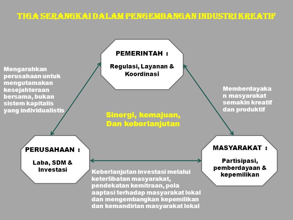TIGA SERANGKAI dalam PENGEMBANGAN INDUSTRI KREATIF PEMERINTAH : Regulasi, Layanan & Koordinas i PERUSAHAAN : Laba, SDM & Investasi MASYARAKAT : Partisipasi, pemberdayaan & kepemilikan Sinergi, kemajuan, Dan keberlanjutan Keberlanjutan investasi melalui keterlibatan masyarakat, pendekatan kemitraan, pola aaptasi terhadap masyarakat lokal dan mengembangkan kepemilikan dan kemandirian masyarakat lokal Mengarahkan perusahaan untuk mengutamakan kesejahteraan bersama, bukan sistem kapitalis yang individualistis Memberdayaka n masyarakat semakin kreatif dan produktif