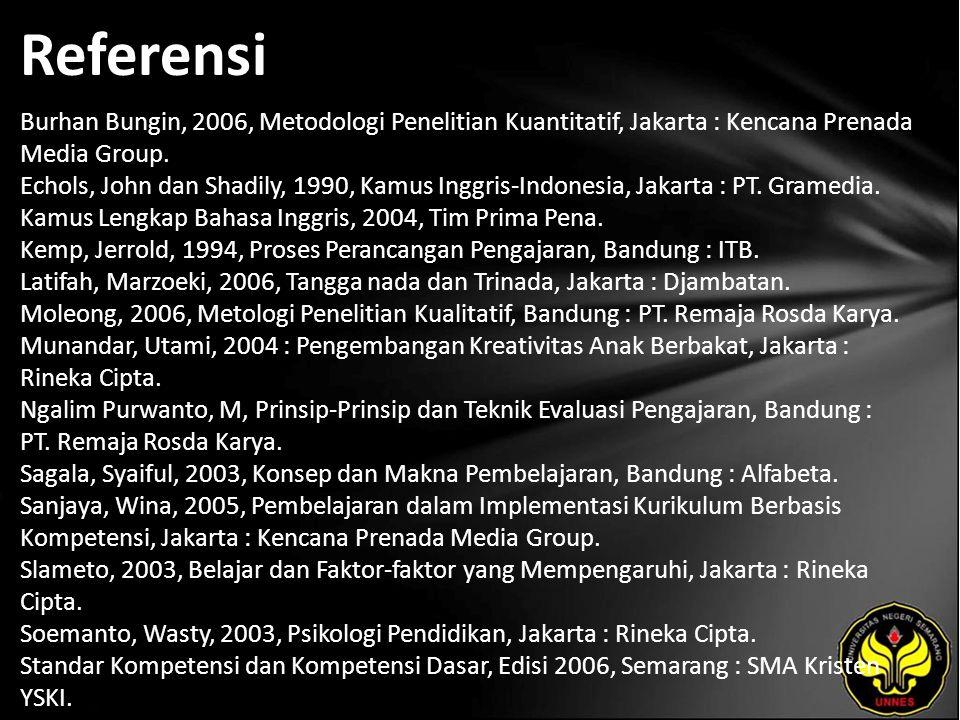 Referensi Burhan Bungin, 2006, Metodologi Penelitian Kuantitatif, Jakarta : Kencana Prenada Media Group.