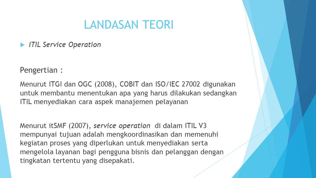 LANDASAN TEORI  ITIL Service Operation Pengertian : Menurut ITGI dan OGC (2008), COBIT dan ISO/IEC 27002 digunakan untuk membantu menentukan apa yang