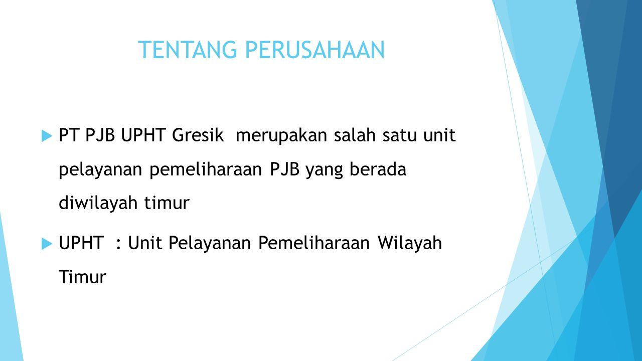 TENTANG PERUSAHAAN  PT PJB UPHT Gresik merupakan salah satu unit pelayanan pemeliharaan PJB yang berada diwilayah timur  UPHT : Unit Pelayanan Pemel