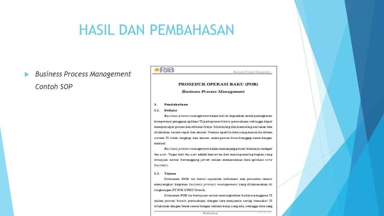 HASIL DAN PEMBAHASAN  Business Process Management Contoh SOP