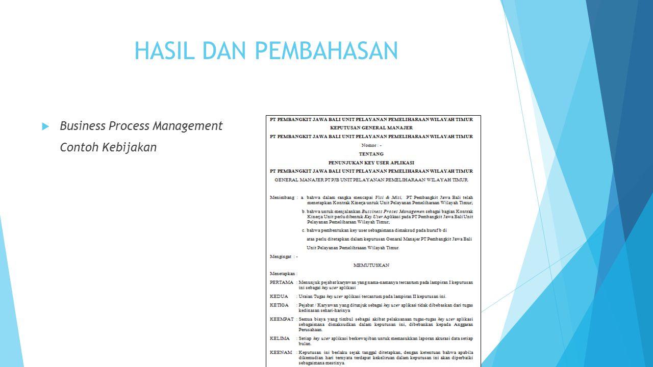 HASIL DAN PEMBAHASAN  Business Process Management Contoh Kebijakan