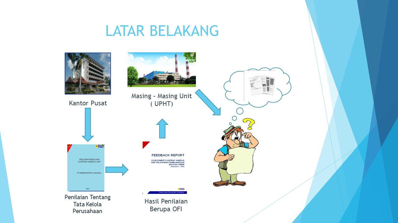 PERUMUSAN MASALAH Bagaimana merancang dokumen tata kelola service operation TI tentang ICR sehingga diperoleh panduan untuk melakukan improvement pada indikator kinerja proses ICR