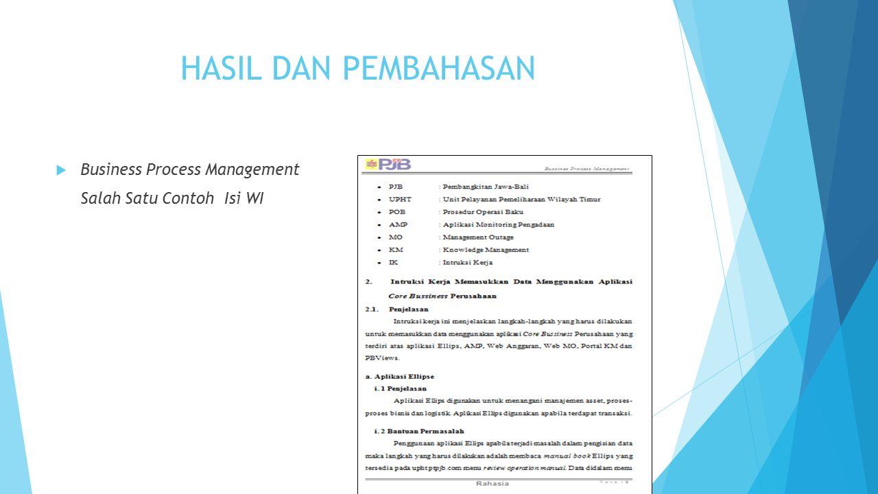 HASIL DAN PEMBAHASAN  Business Process Management Salah Satu Contoh Isi WI