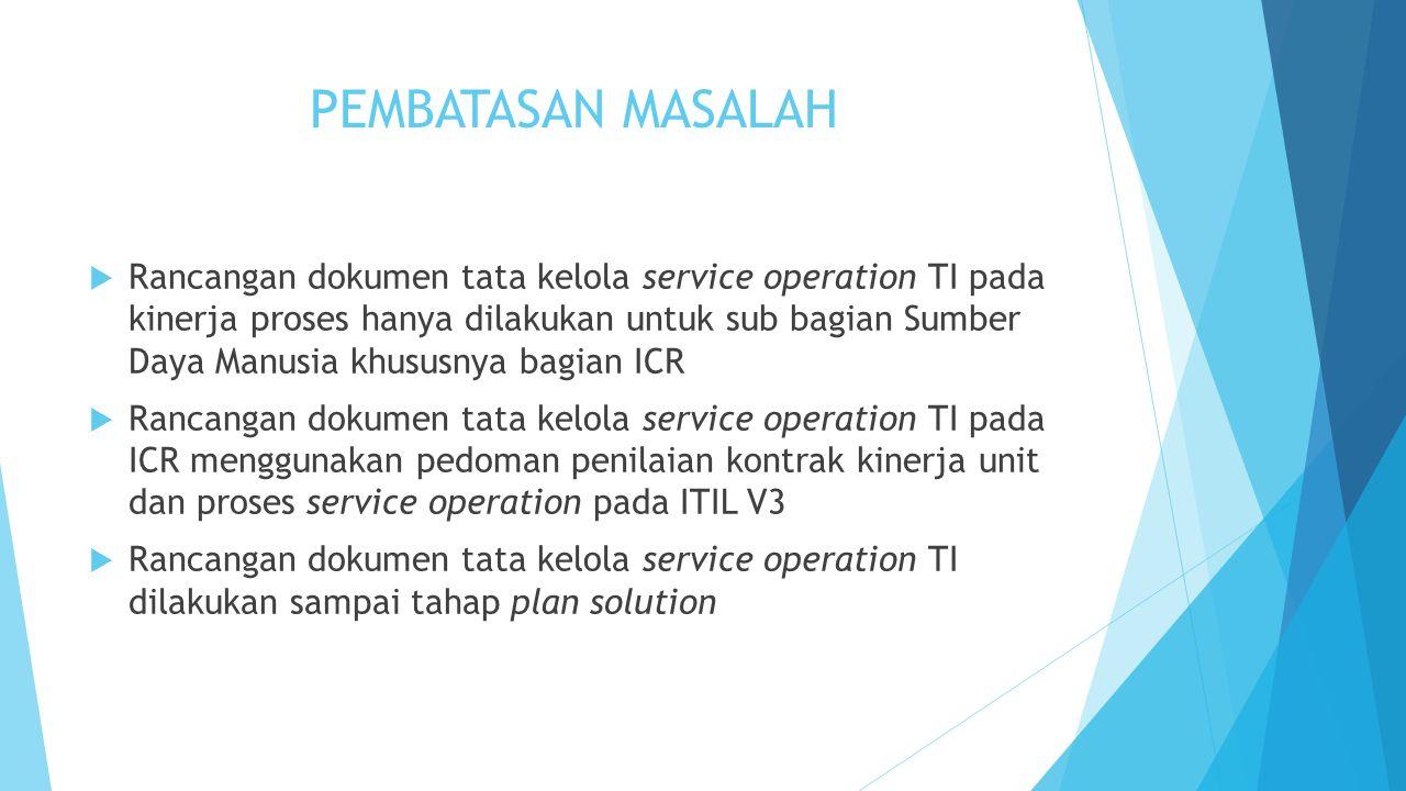 SARAN Saran yang diberikan untuk pengembangan lebih lanjut adalah melanjutkan tata kelola service operation TI menggunakan ITIL V3 pada ICR dengan membutuhkan tahapan implementasi sampai monitoring.