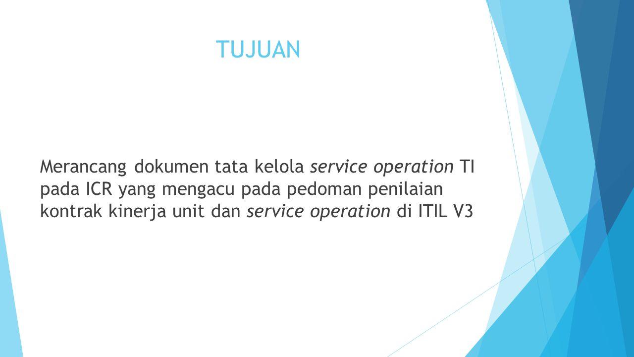 TUJUAN Merancang dokumen tata kelola service operation TI pada ICR yang mengacu pada pedoman penilaian kontrak kinerja unit dan service operation di I