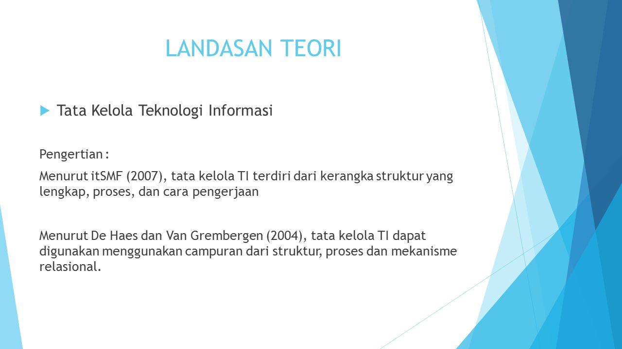 LANDASAN TEORI  Tata Kelola Teknologi Informasi Pengertian : Menurut itSMF (2007), tata kelola TI terdiri dari kerangka struktur yang lengkap, proses