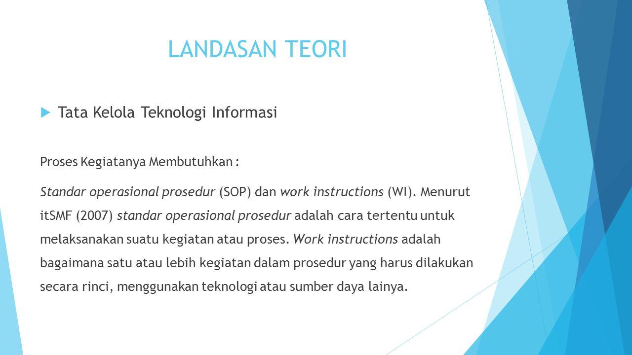 LANDASAN TEORI  Tata Kelola Teknologi Informasi Proses Kegiatanya Membutuhkan : Standar operasional prosedur (SOP) dan work instructions (WI). Menuru