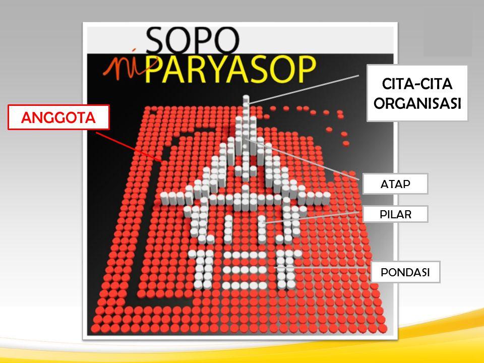 ANGGOTA CITA-CITA ORGANISASI PONDASI PILAR ATAP