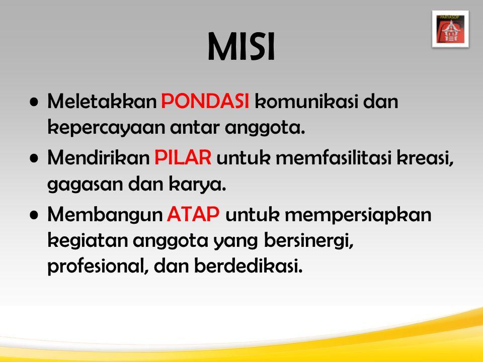 MISI Meletakkan PONDASI komunikasi dan kepercayaan antar anggota.
