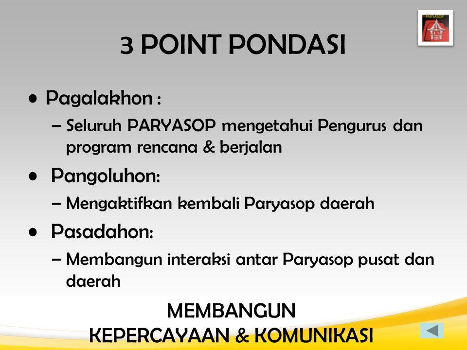 3 POINT PONDASI Pagalakhon : –Seluruh PARYASOP mengetahui Pengurus dan program rencana & berjalan Pangoluhon: –Mengaktifkan kembali Paryasop daerah Pa