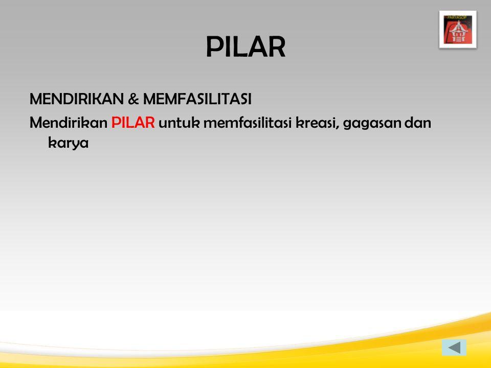 PILAR MENDIRIKAN & MEMFASILITASI Mendirikan PILAR untuk memfasilitasi kreasi, gagasan dan karya