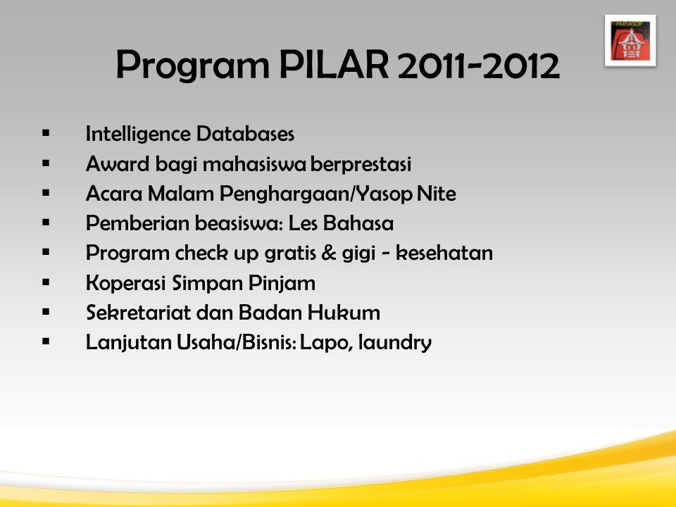 Program PILAR 2011-2012  Intelligence Databases  Award bagi mahasiswa berprestasi  Acara Malam Penghargaan/Yasop Nite  Pemberian beasiswa: Les Bah