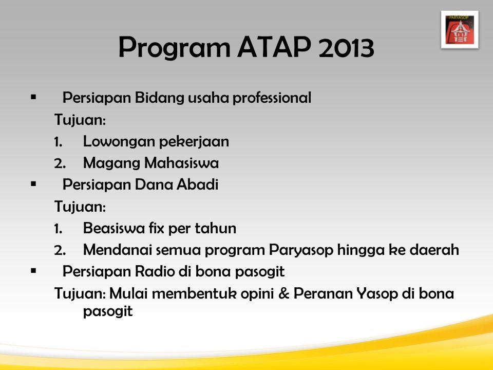 Program ATAP 2013  Persiapan Bidang usaha professional Tujuan: 1.Lowongan pekerjaan 2.Magang Mahasiswa  Persiapan Dana Abadi Tujuan: 1.Beasiswa fix