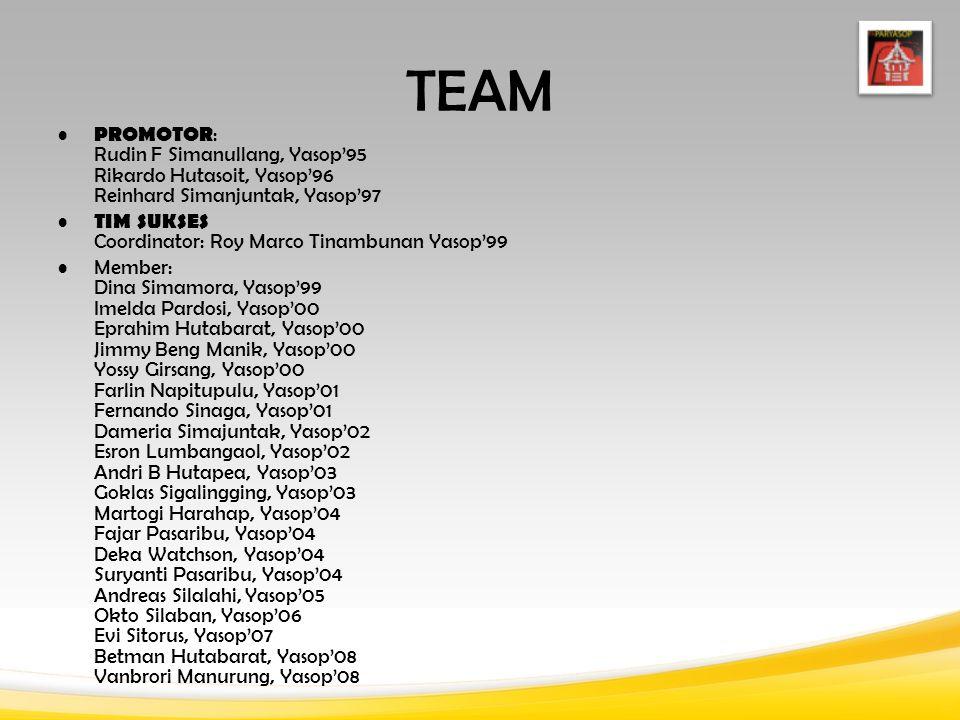 TEAM PROMOTOR : Rudin F Simanullang, Yasop'95 Rikardo Hutasoit, Yasop'96 Reinhard Simanjuntak, Yasop'97 TIM SUKSES Coordinator: Roy Marco Tinambunan Y