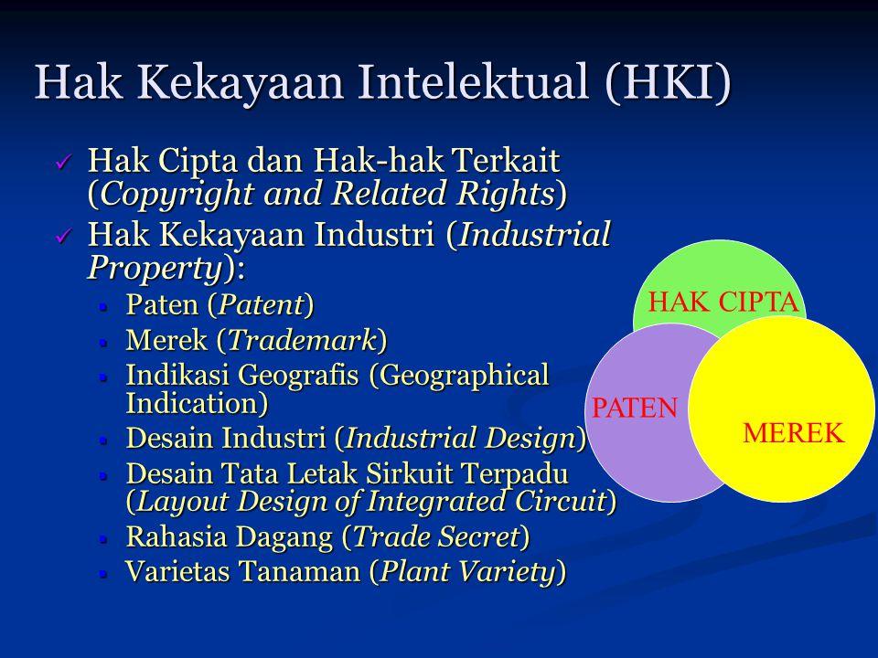 Hak Kekayaan Intelektual (HKI) Hak Cipta dan Hak-hak Terkait (Copyright and Related Rights) Hak Cipta dan Hak-hak Terkait (Copyright and Related Right