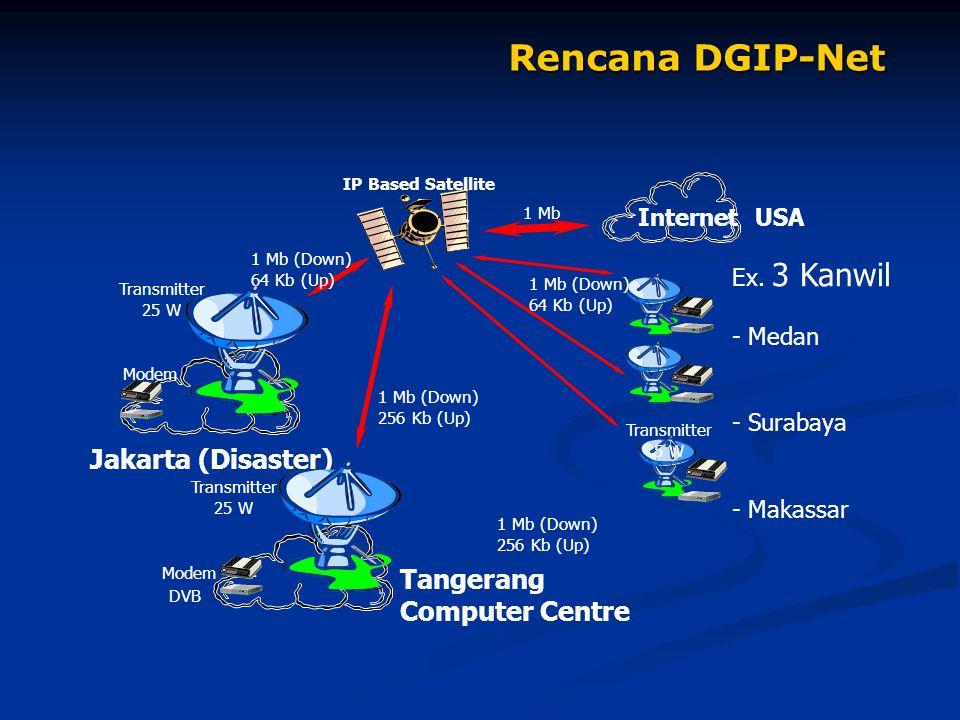 Rencana DGIP-Net Ex. 3 Kanwil - Medan - Surabaya - Makassar Jakarta (Disaster) Internet Transmitter 25 W Transmitter 5 W 1 Mb (Down) 256 Kb (Up) IP Ba