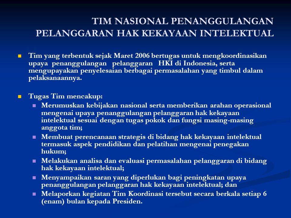 TIM NASIONAL PENANGGULANGAN PELANGGARAN HAK KEKAYAAN INTELEKTUAL Tim yang terbentuk sejak Maret 2006 bertugas untuk mengkoordinasikan upaya penanggula