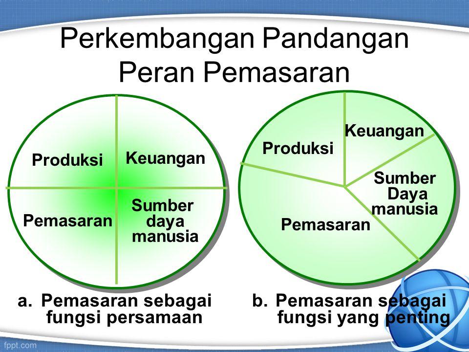 Bagan Organisasi Berorientasi Pelanggan Modern Pelanggan Petugas Lini Depan Manajemen Menengah Manajemen Puncak Pelanggan
