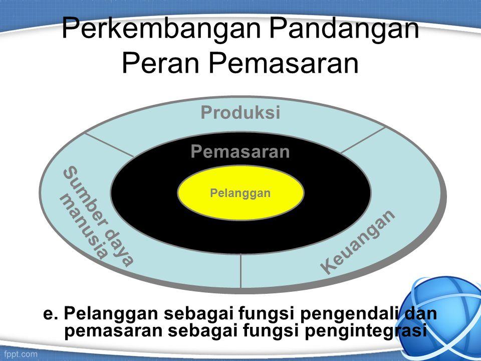 Perkembangan Pandangan Peran Pemasaran c. Pemasaran sebagai fungsi utama Pemasaran Keuangan Sumbe daya manusia Produksi d. Pemasaran sebagai fungsi pe