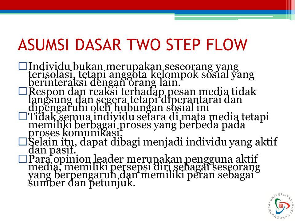 ASUMSI DASAR TWO STEP FLOW  Individu bukan merupakan seseorang yang terisolasi, tetapi anggota kelompok sosial yang berinteraksi dengan orang lain. 